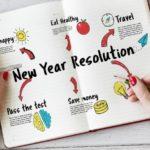 2020 resolution